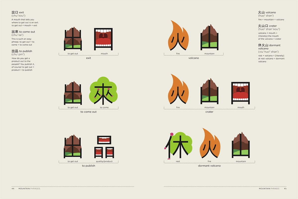 Chineasy - The New Way to Read Chinese · David Krut Bookstores