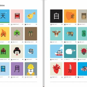 Chineasy – The New Way to Read Chinese
